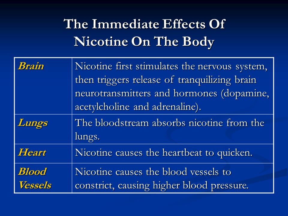 The Immediate Effects Of Nicotine On The Body