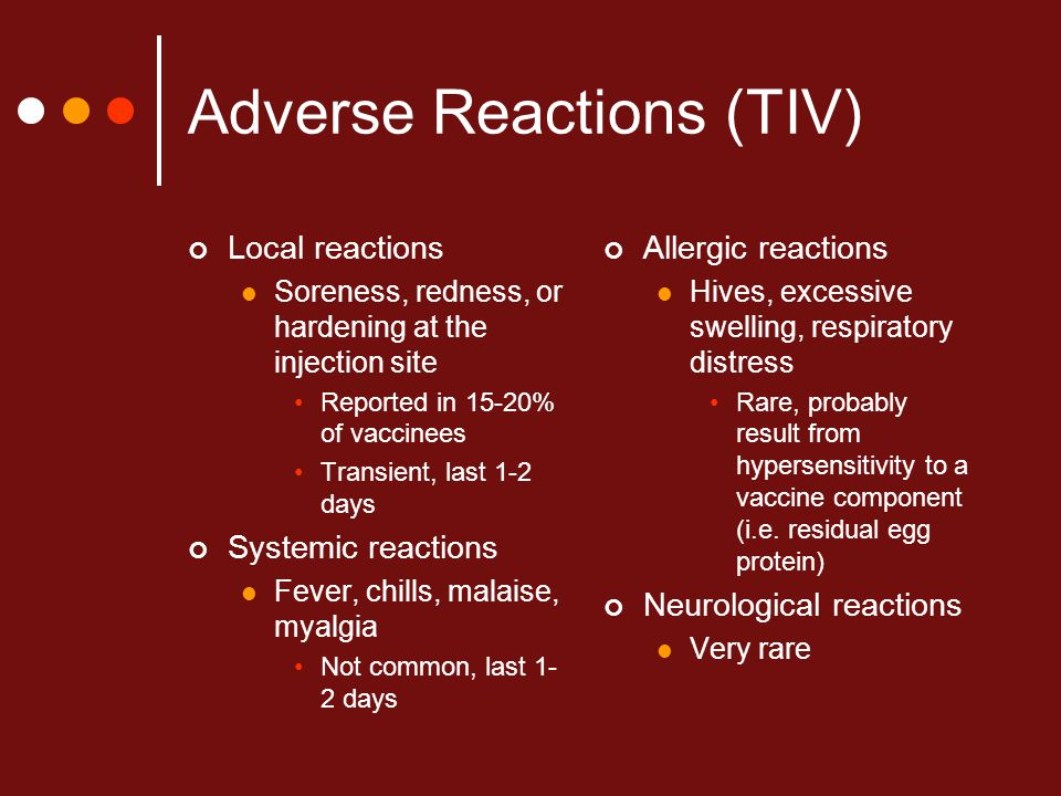 Adverse Reactions (TIV)
