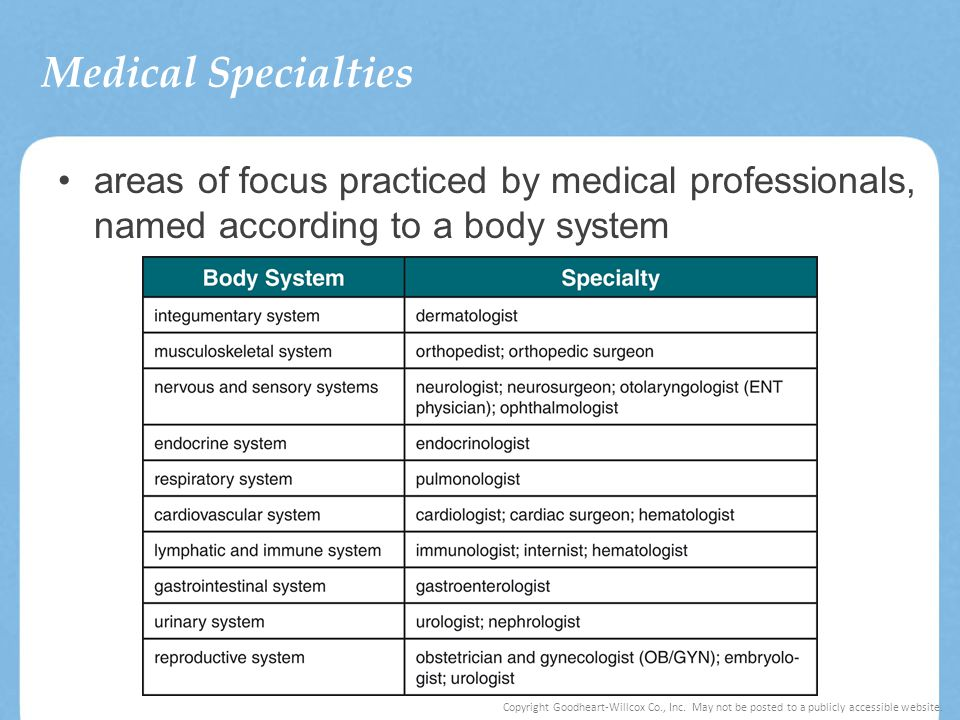 Medical Specialties areas of focus practiced by medical professionals, named according to a body system.