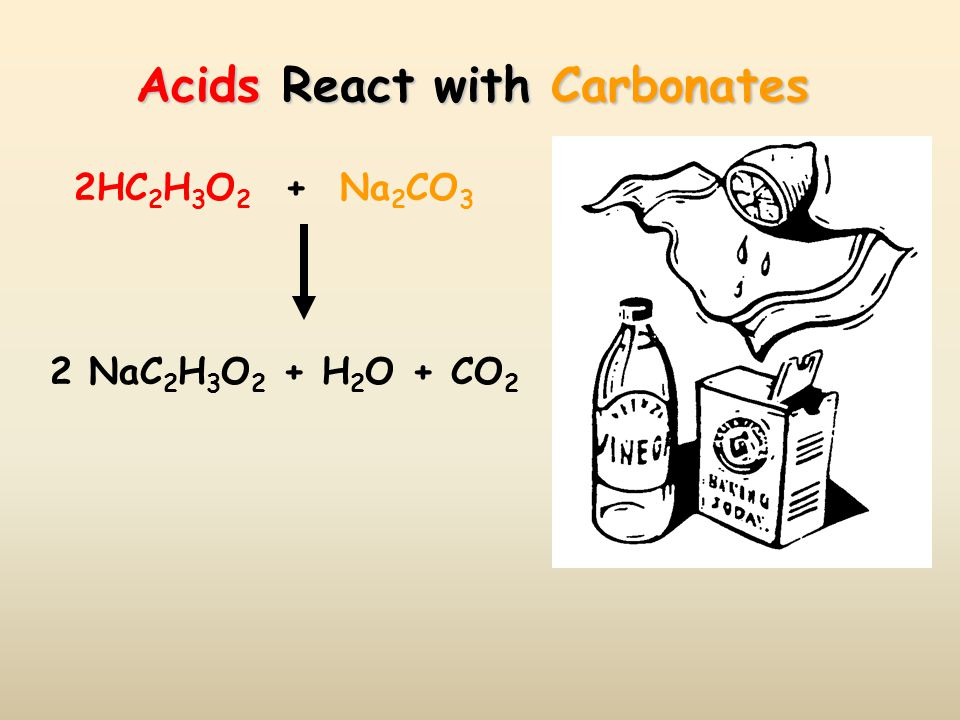 Acids React with Carbonates