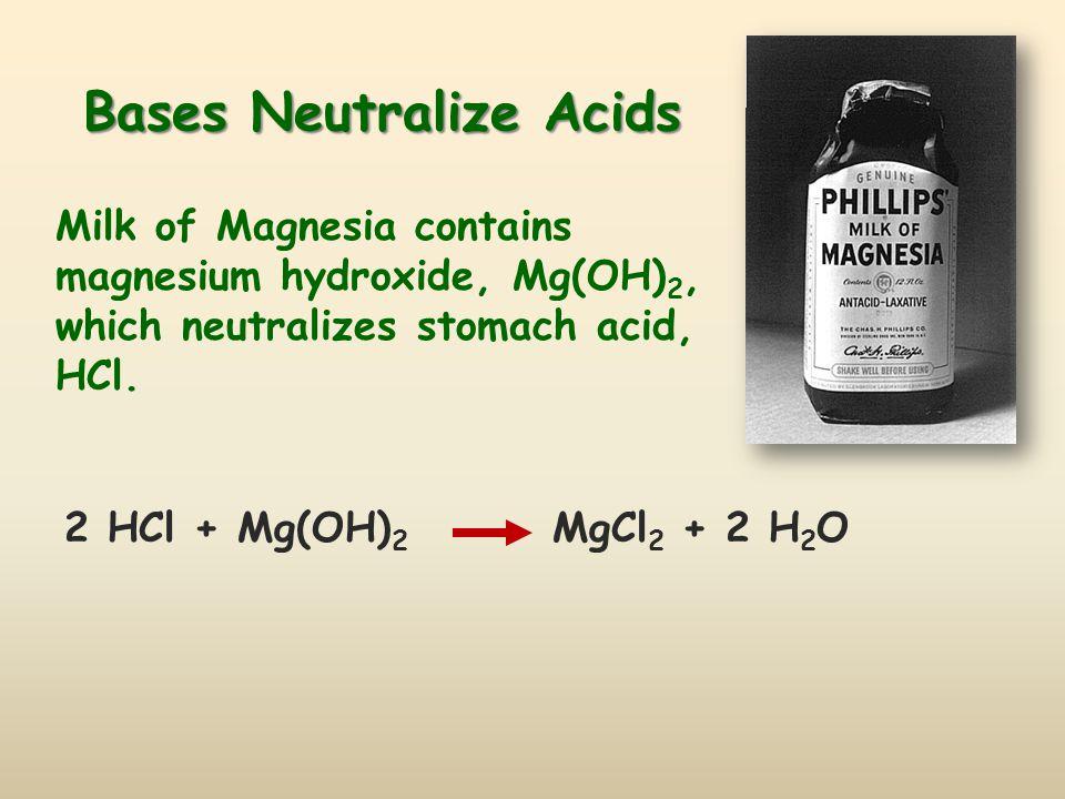 Bases Neutralize Acids