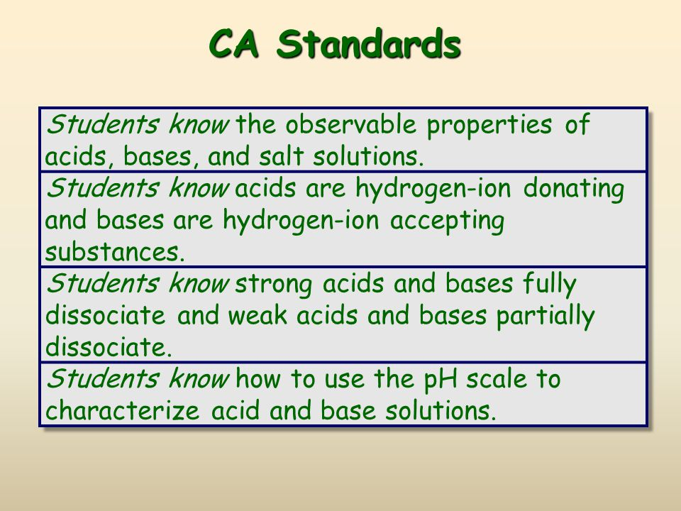 CA Standards Students know the observable properties of acids, bases, and salt solutions.