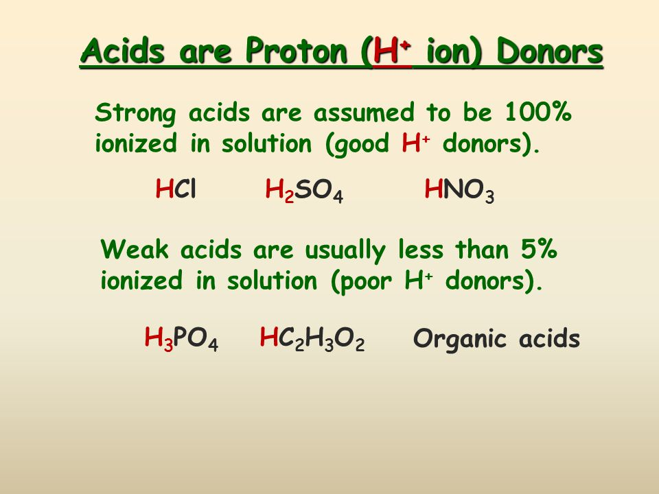 Acids are Proton (H+ ion) Donors