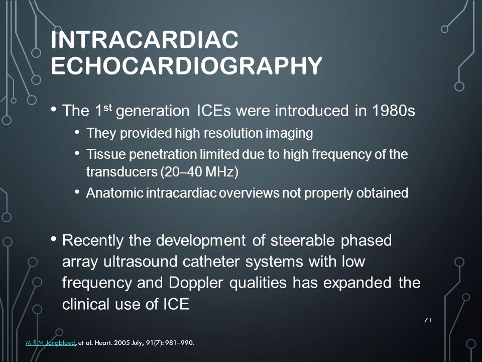 Intracardiac Echocardiography