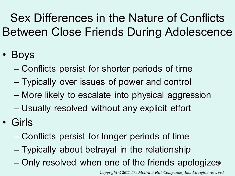 Sex Differences in the Nature of Conflicts Between Close Friends During Adolescence