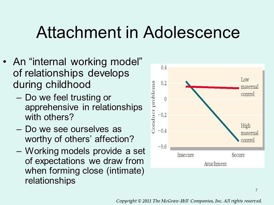 Attachment in Adolescence