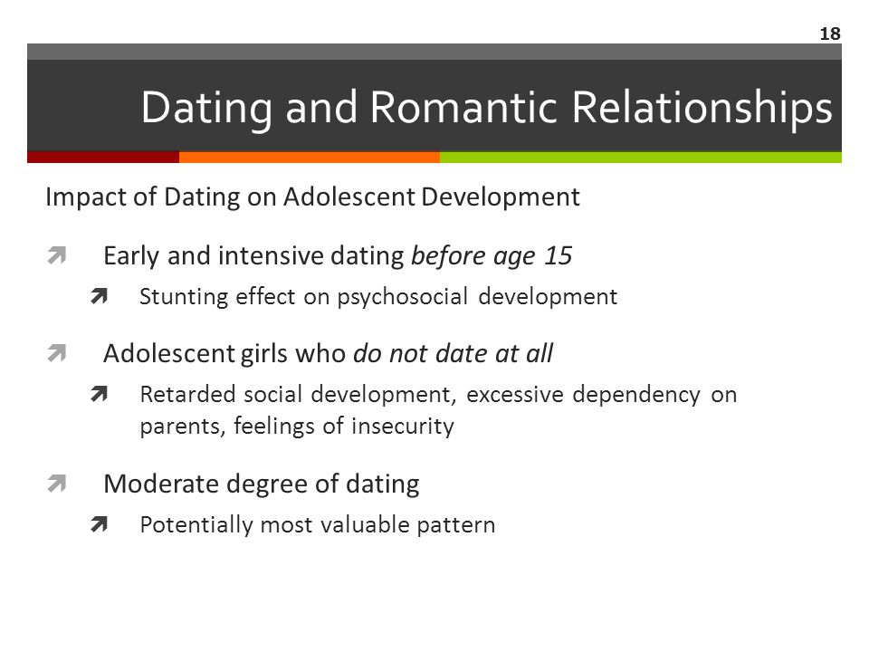How has online dating impact society