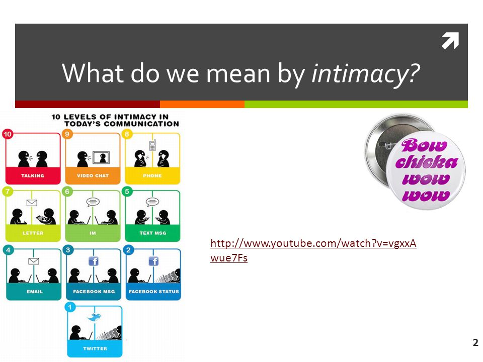 What do we mean by intimacy