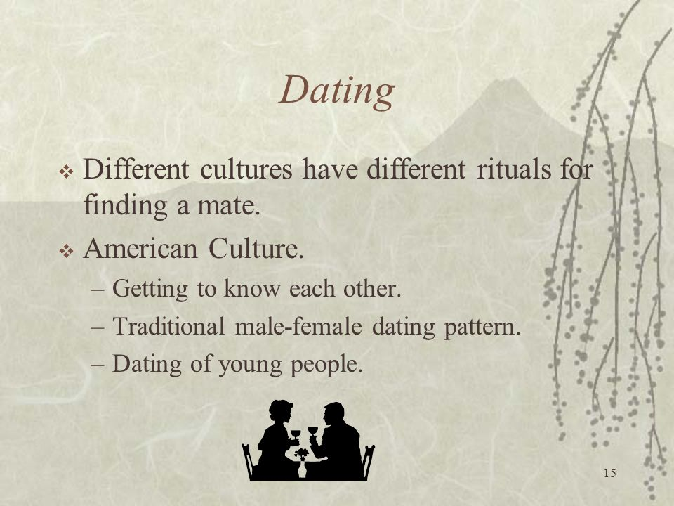 Dating Different cultures have different rituals for finding a mate.
