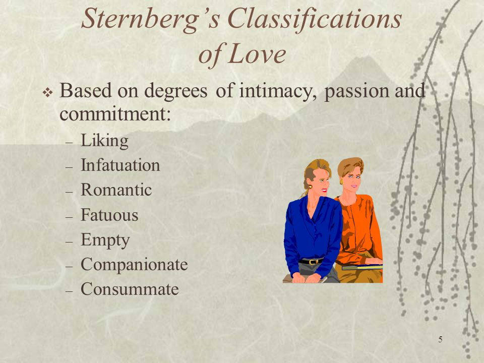 Sternberg's Classifications of Love