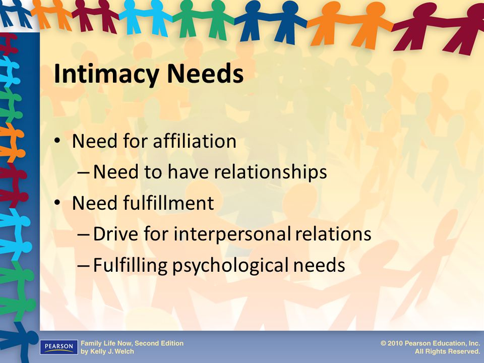 Intimacy Needs Need for affiliation Need to have relationships
