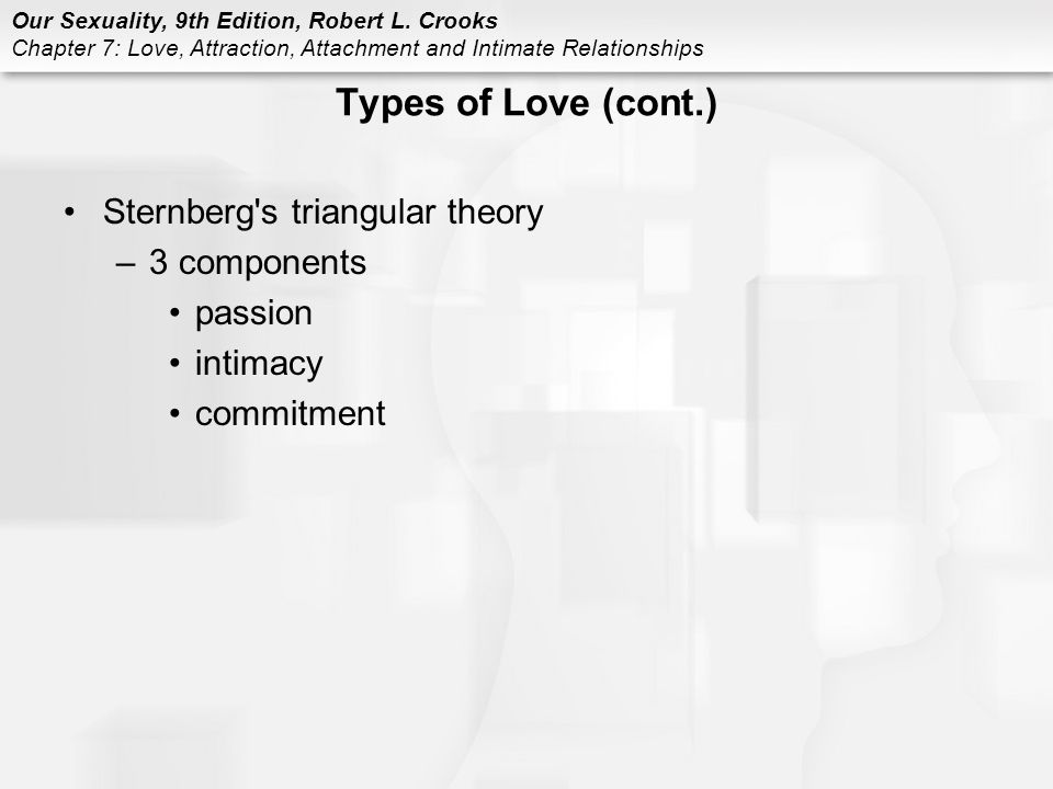 Types of Love (cont.) Sternberg s triangular theory 3 components