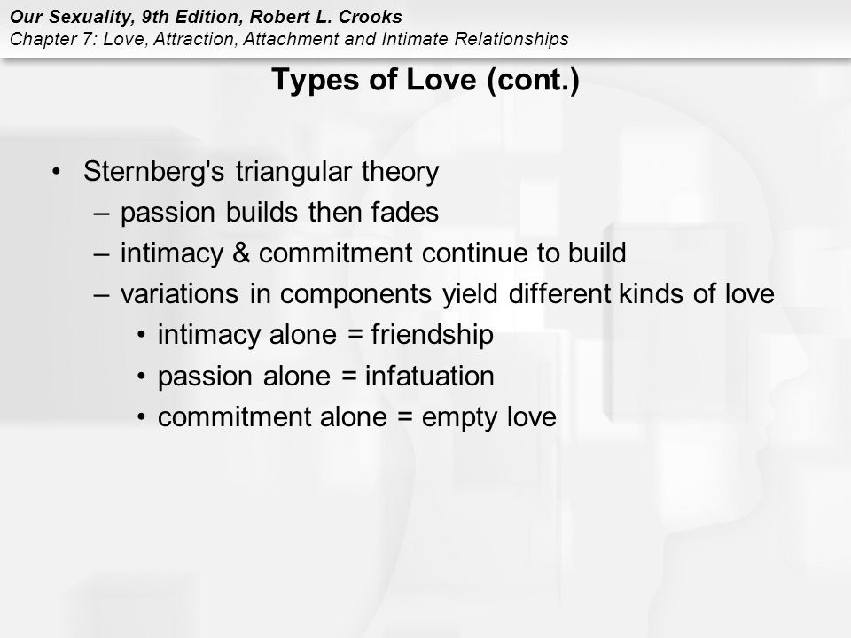 Types of Love (cont.) Sternberg s triangular theory