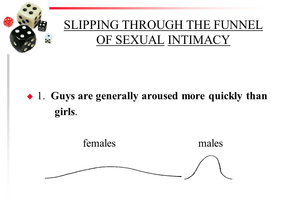 SLIPPING THROUGH THE FUNNEL OF SEXUAL INTIMACY
