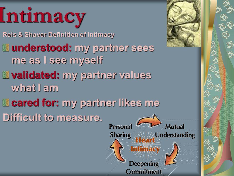 Intimacy understood: my partner sees me as I see myself