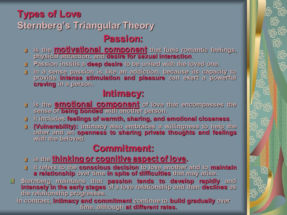 Types of Love Sternberg's Triangular Theory
