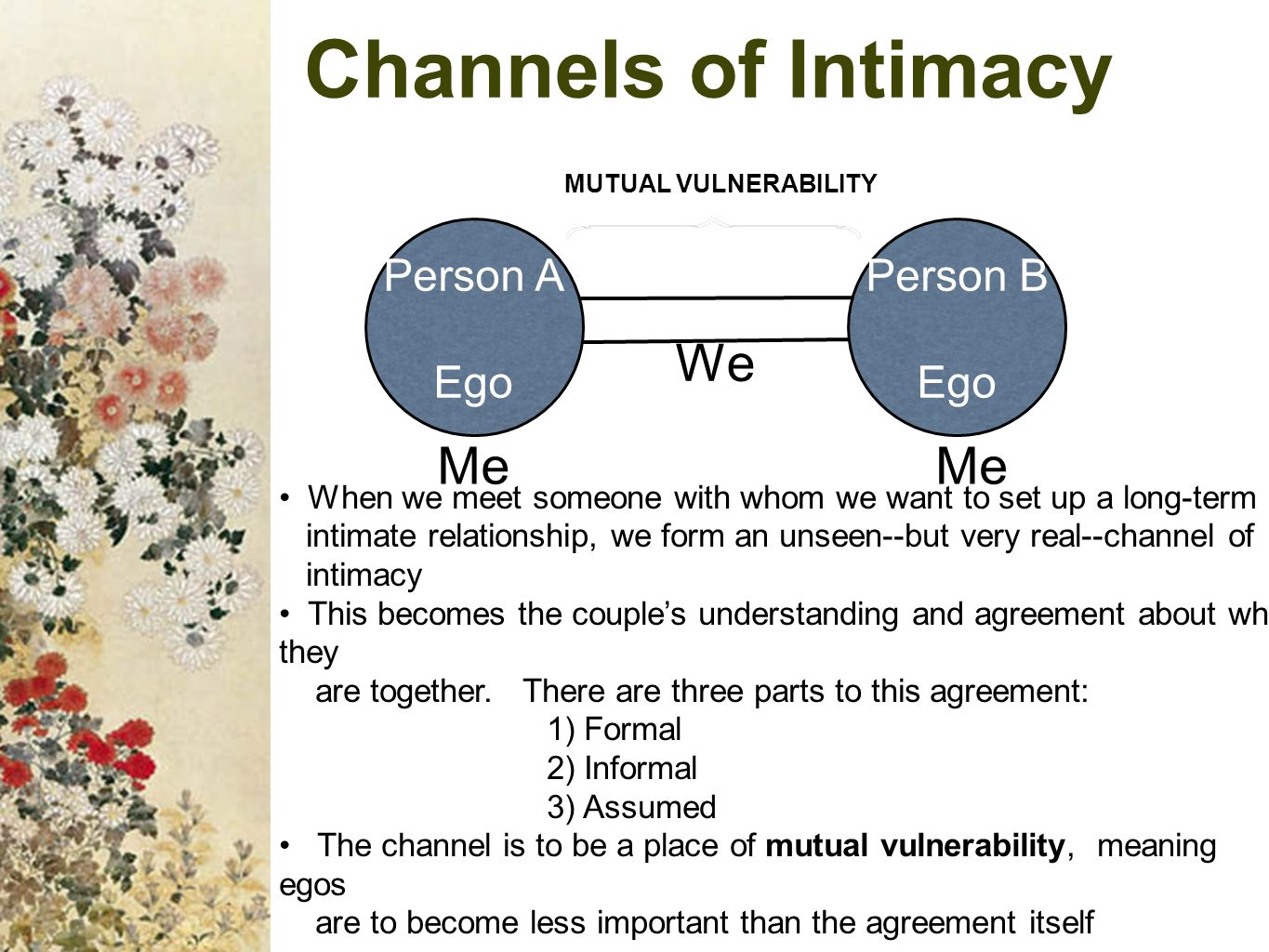 Channels of Intimacy We Me Me Person A Ego Person B Ego