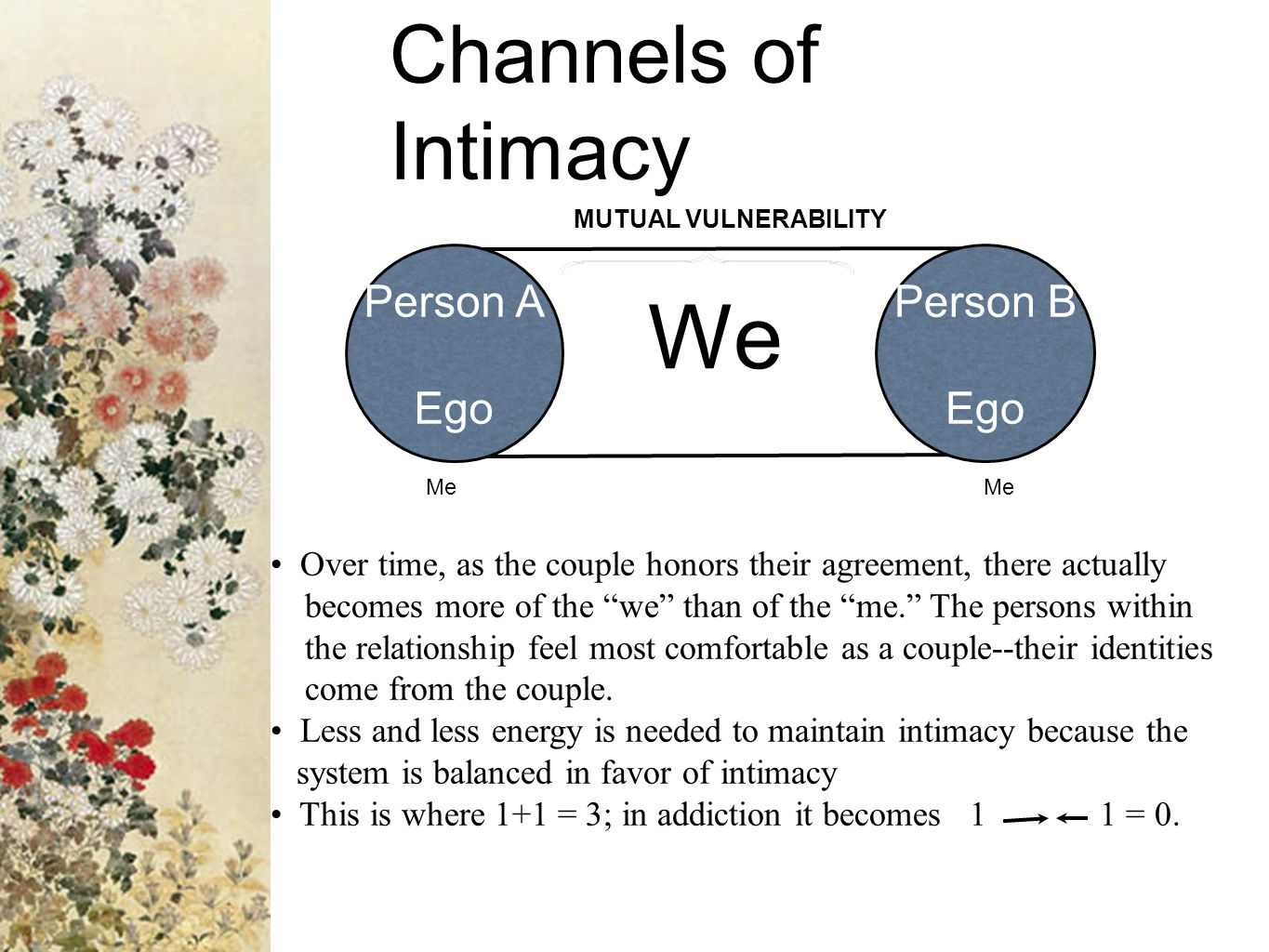 We Channels of Intimacy Person A Ego Person B Ego