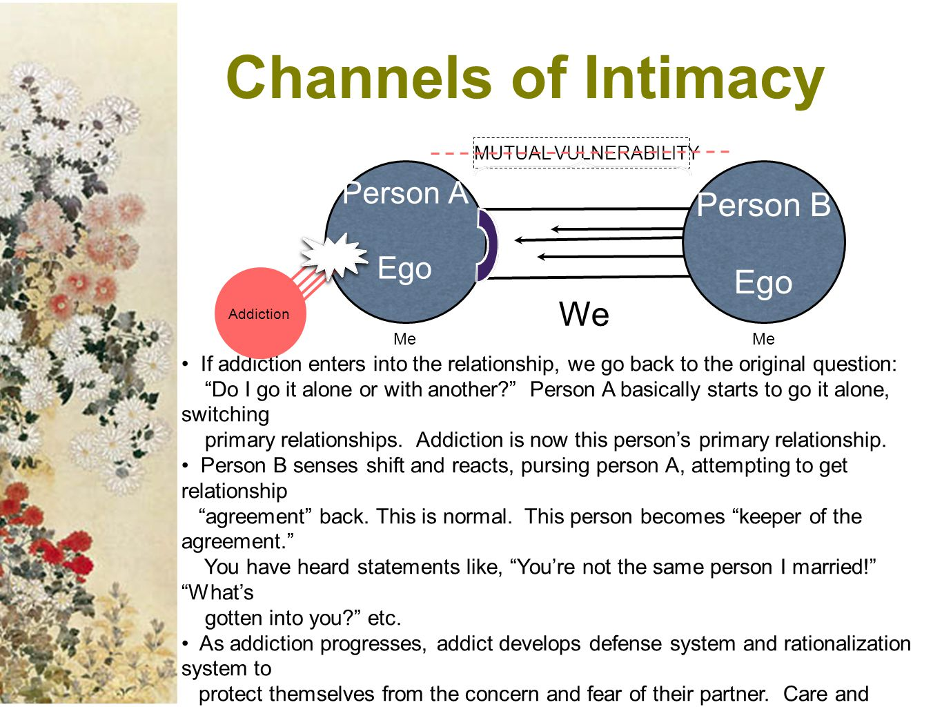 Channels of Intimacy We Person B Ego Person A Ego