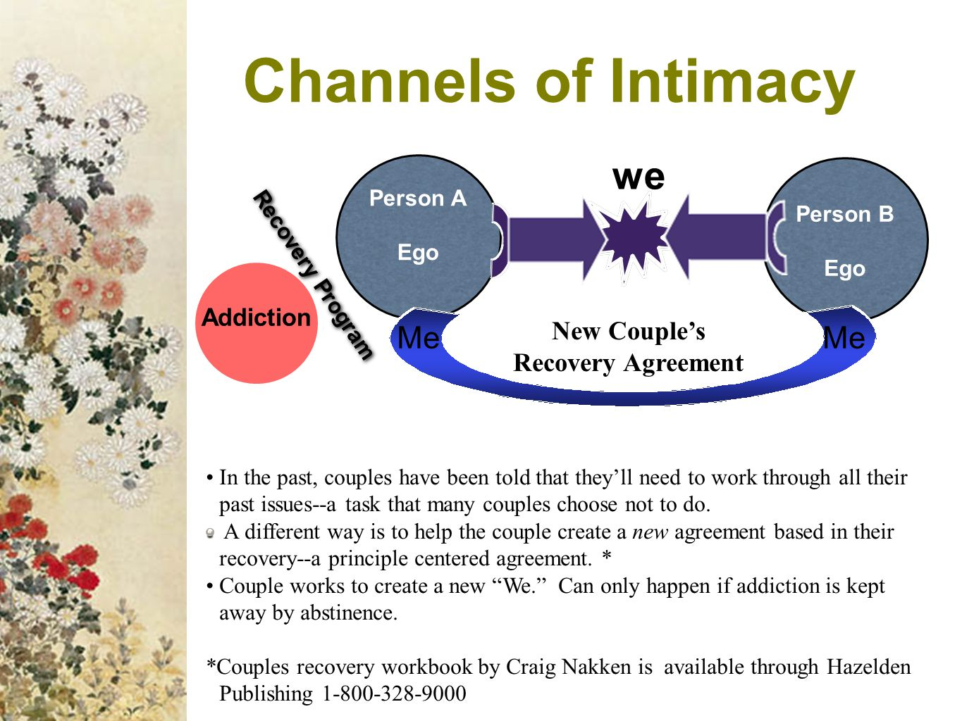 Channels of Intimacy we Me Me New Couple's Recovery Agreement