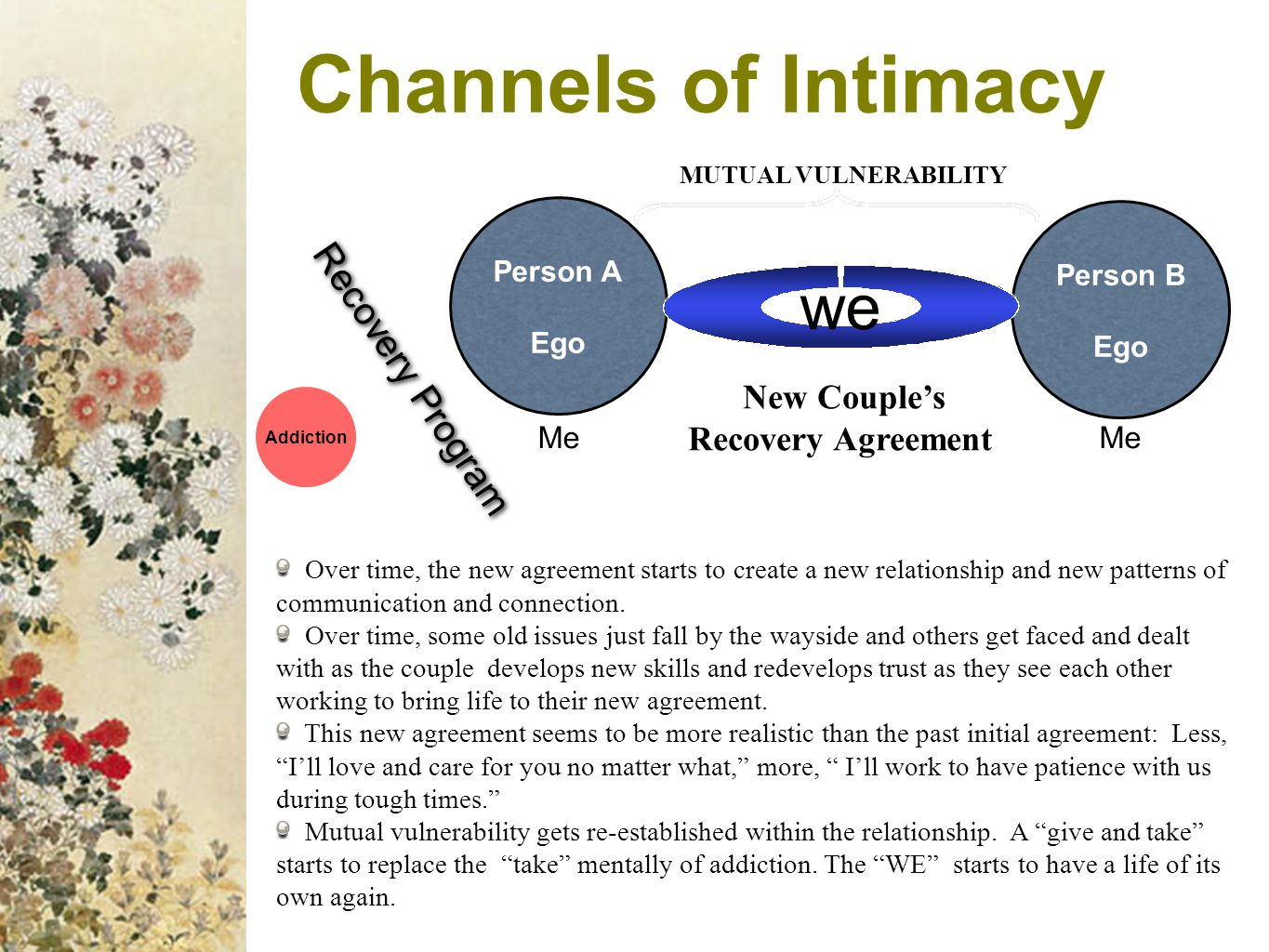 Channels of Intimacy we Recovery Program New Couple's