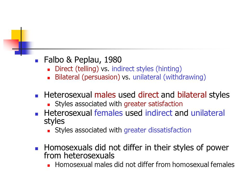 Heterosexual males used direct and bilateral styles