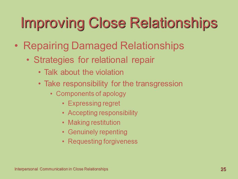 Improving Close Relationships
