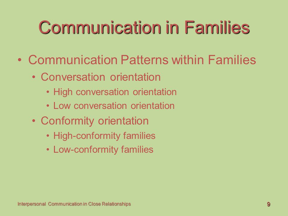 Communication in Families