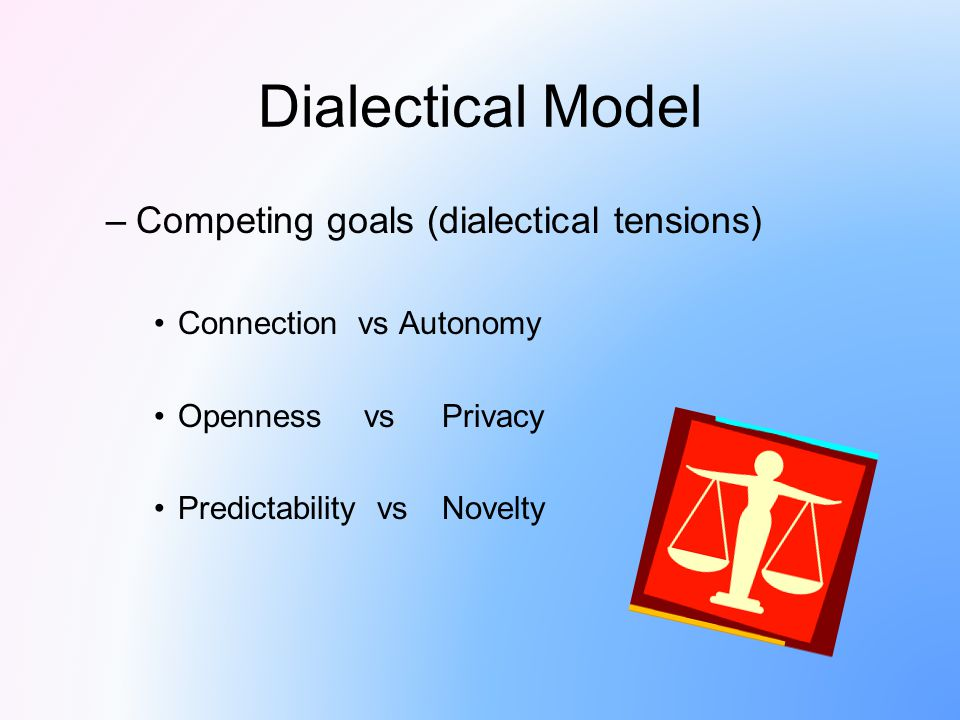 Dialectical Model Competing goals (dialectical tensions)