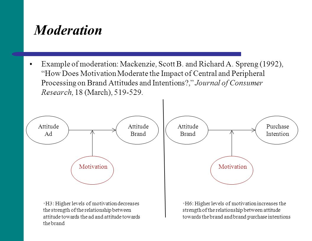 moderators of the attitude behavior relationship counseling