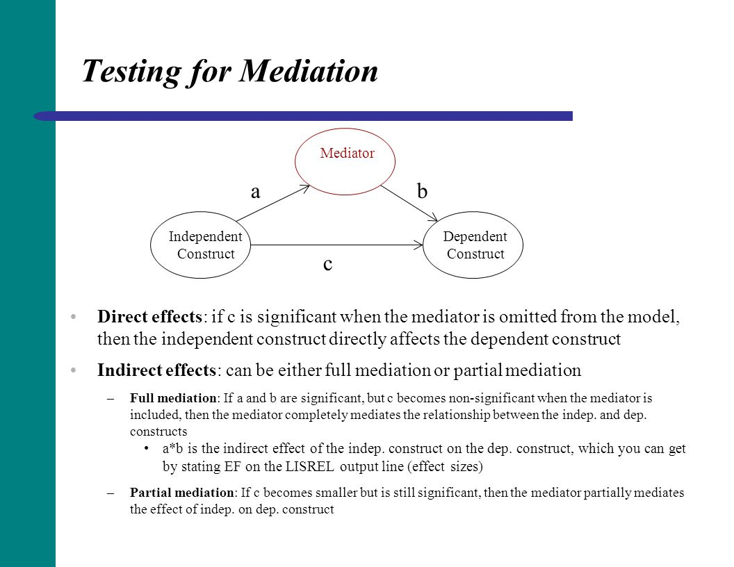 Testing for Mediation a b c