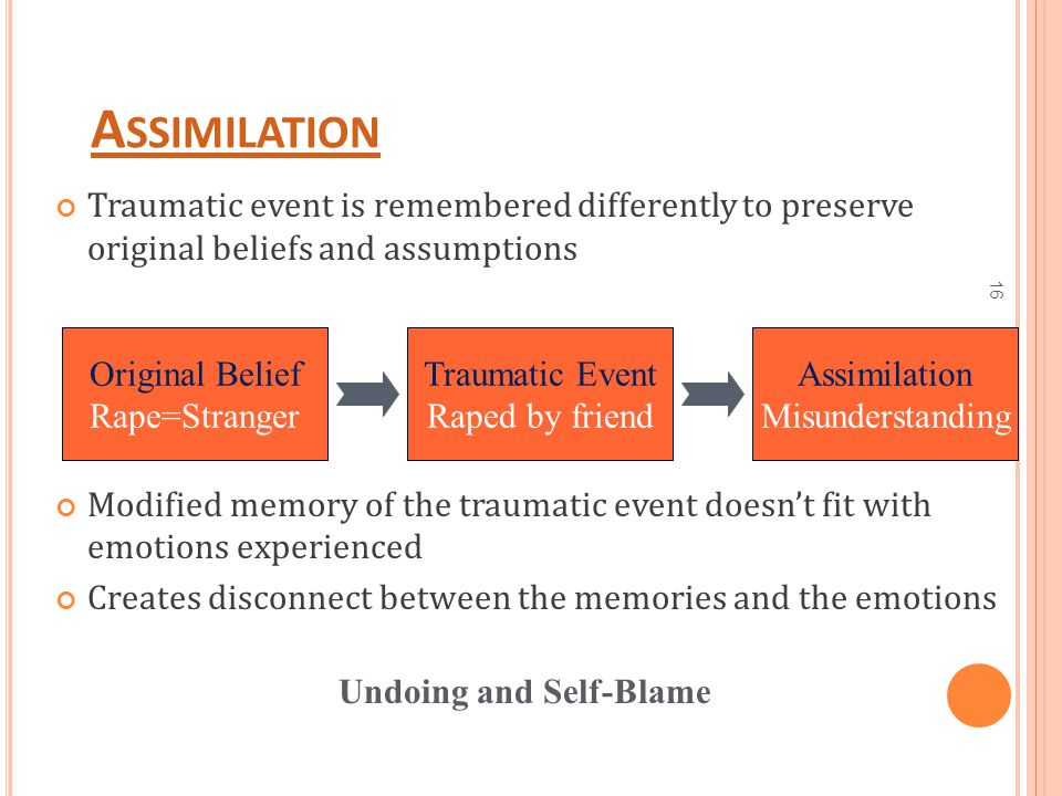 Assimilation Traumatic event is remembered differently to preserve original beliefs and assumptions.
