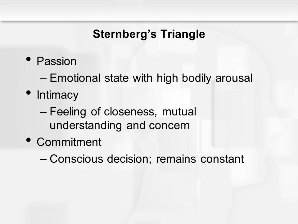 Emotional state with high bodily arousal Intimacy