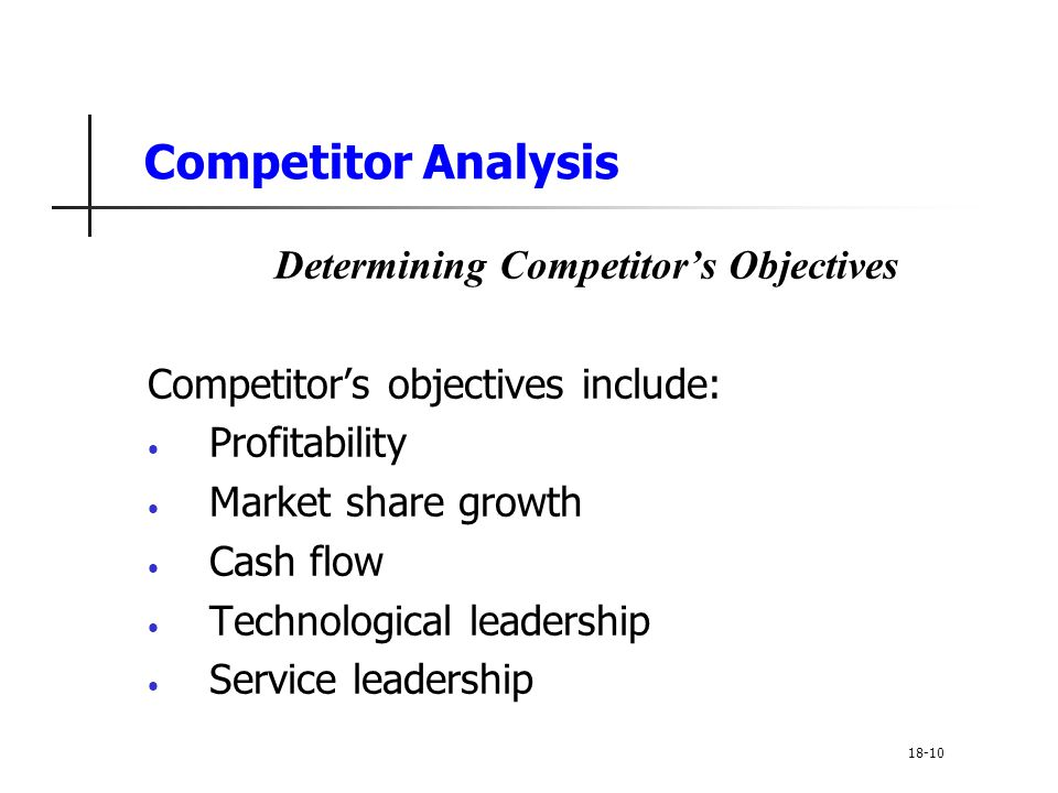 Determining Competitor's Objectives
