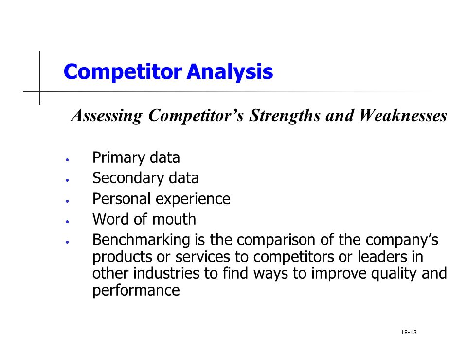 Assessing Competitor's Strengths and Weaknesses