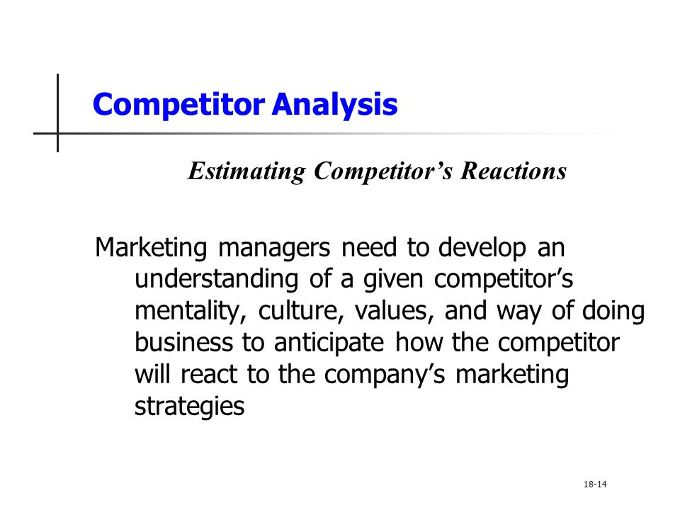 Estimating Competitor's Reactions