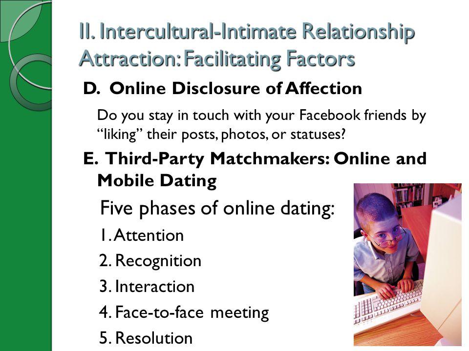 II. Intercultural-Intimate Relationship Attraction: Facilitating Factors