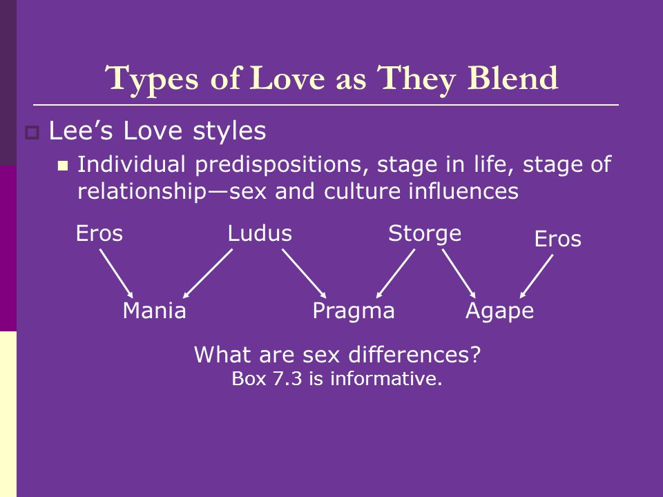 Types of Love as They Blend