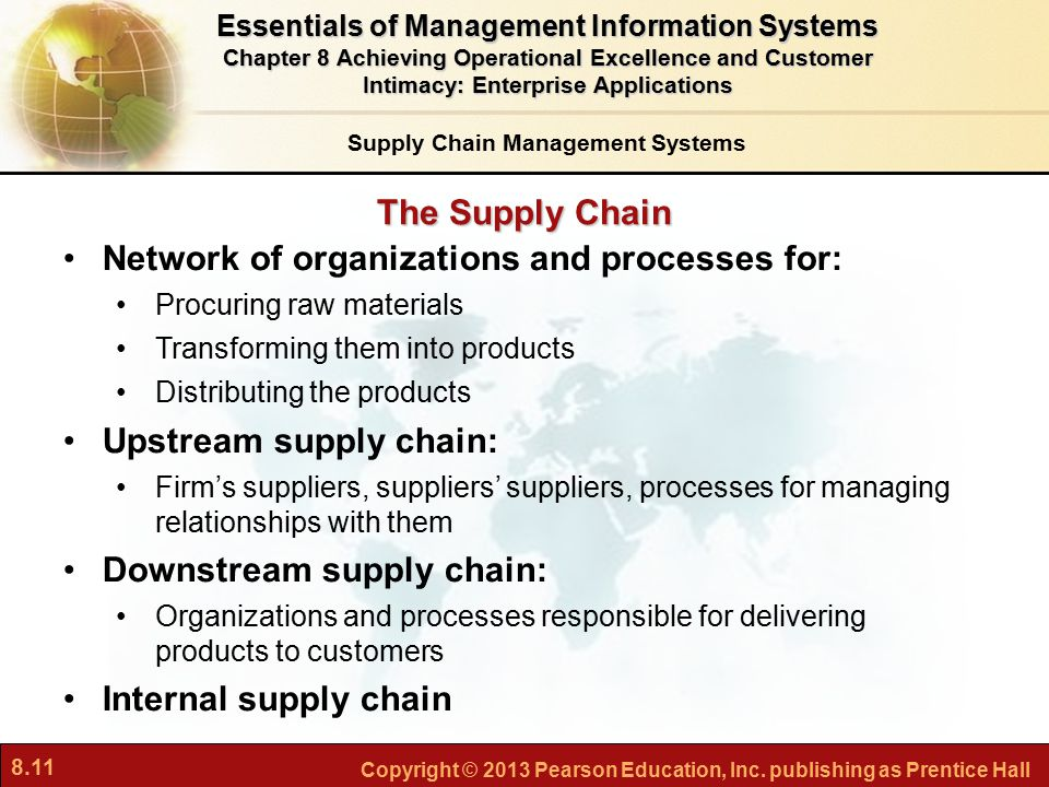 Network of organizations and processes for: