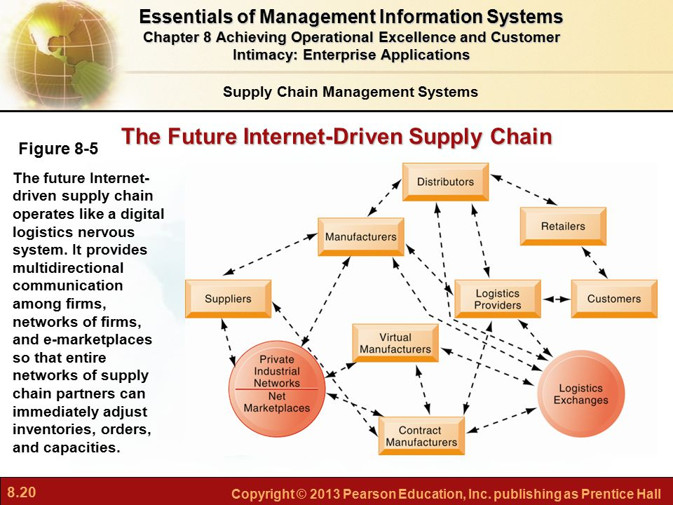 achieving operational excellence evaluating supply chain management services essay Judging supply chain improvement: campbell soup case study supply chain excellence as defined by a and supply chain management review in the fall will.