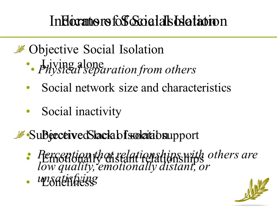 Indicators of Social Isolation Forms of Social Isolation