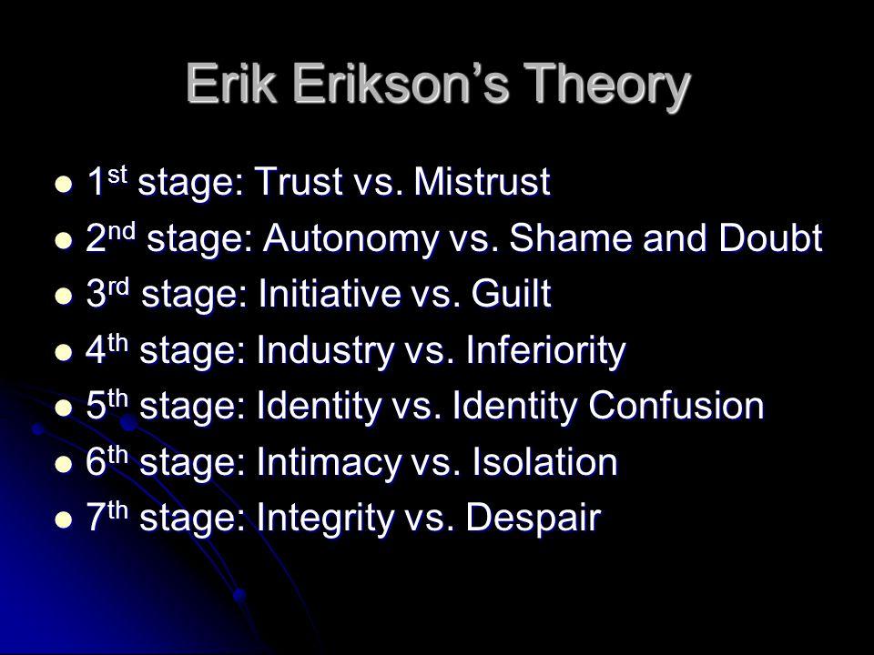 Erik Erikson's Theory 1st stage: Trust vs. Mistrust