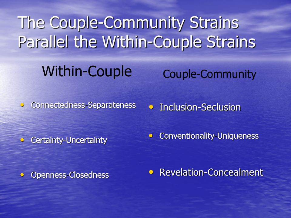 The Couple-Community Strains Parallel the Within-Couple Strains