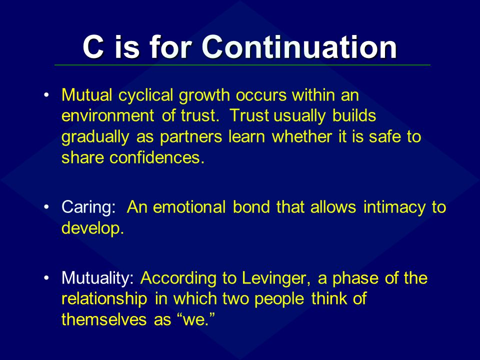 C is for Continuation