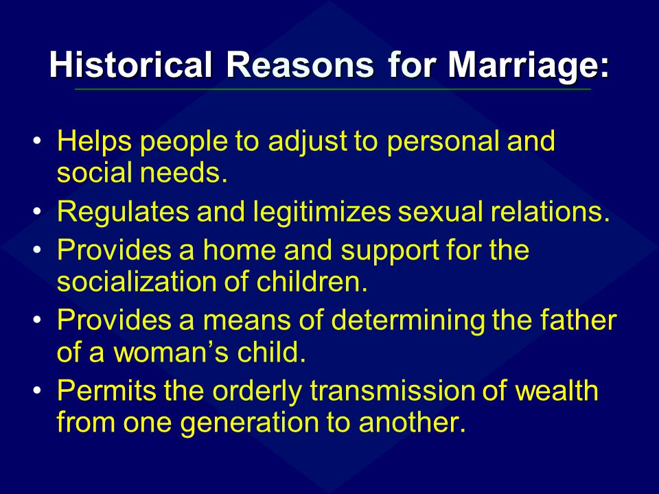 Historical Reasons for Marriage: