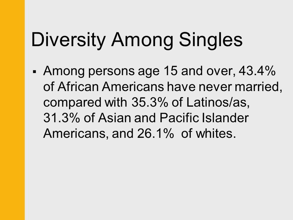 Diversity Among Singles