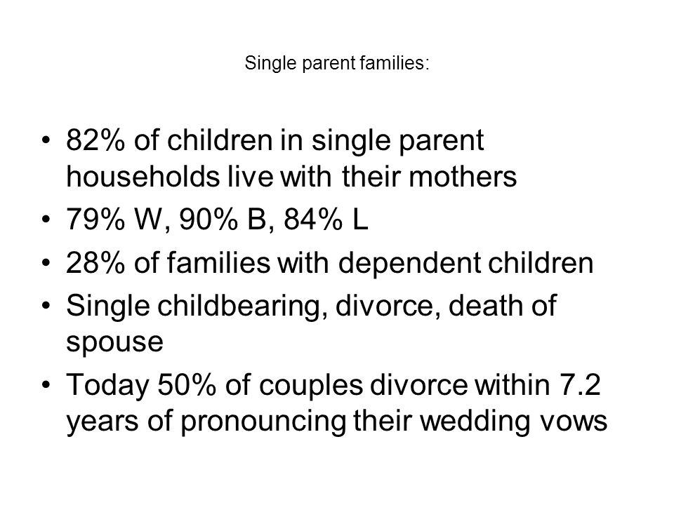 A research on the causes of poverty within single parent households