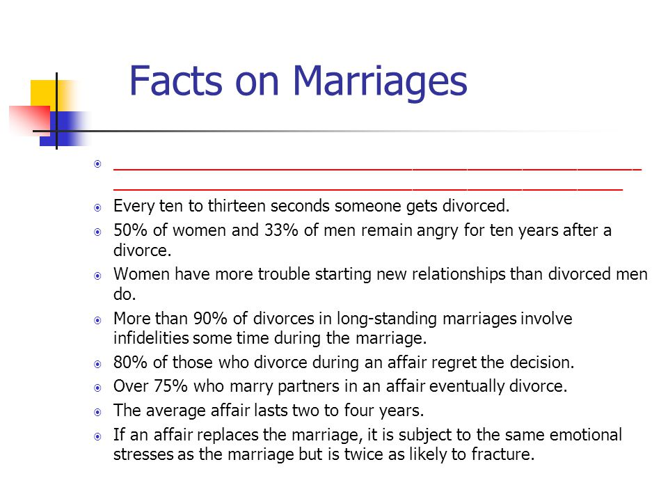 Facts on Marriages __________________________________________________________________________________________________________________.