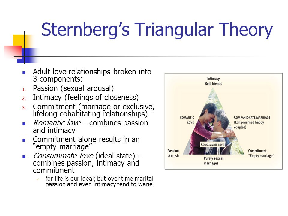 Sternberg's Triangular Theory