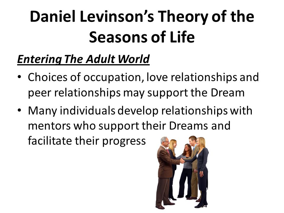 levinsons theory Quizlet provides vocabulary quiz chapter 14 development human growth activities, flashcards and games start learning today for free.